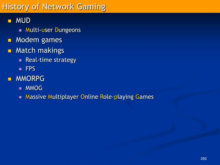 History of Network Gaming
