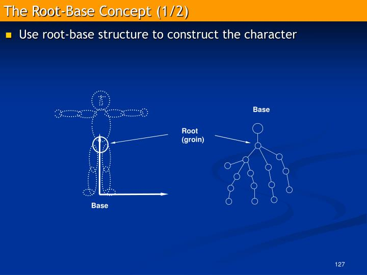 The Root-Base Concept (1/2)