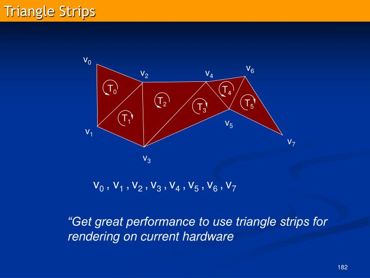Triangle Strips