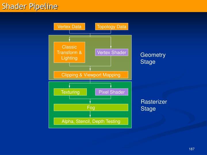 Shader Pipeline