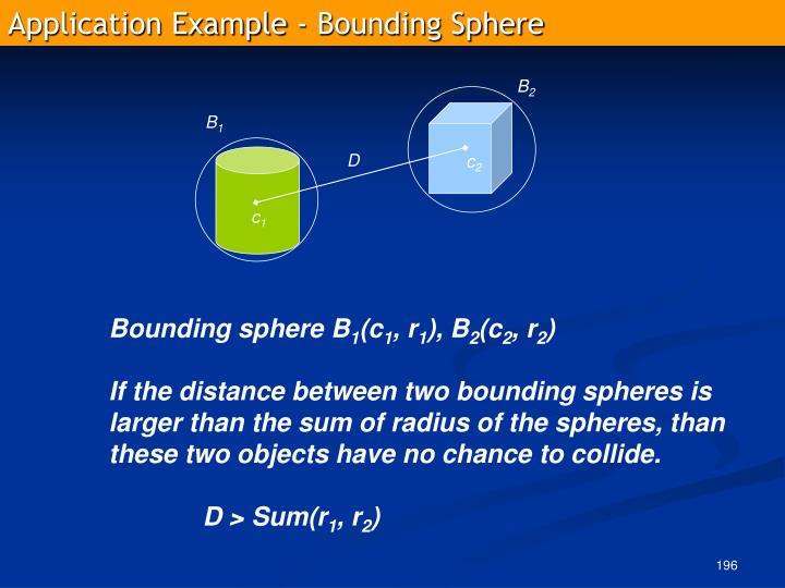 Application Example - Bounding Sphere