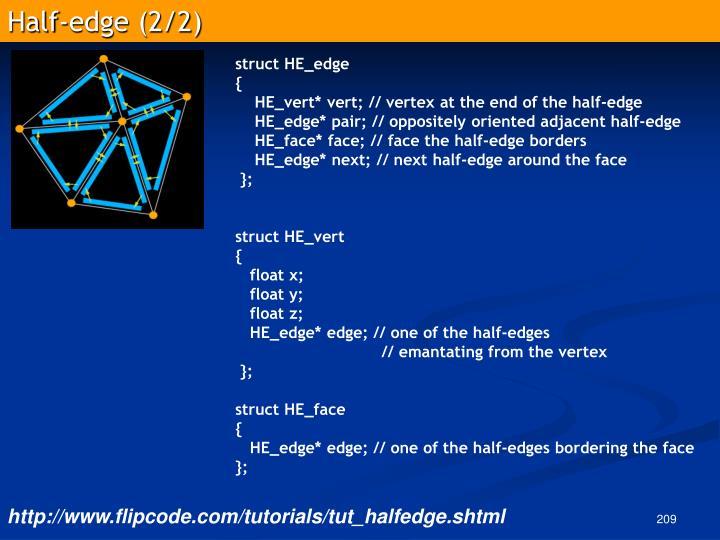 Half-edge (2/2)