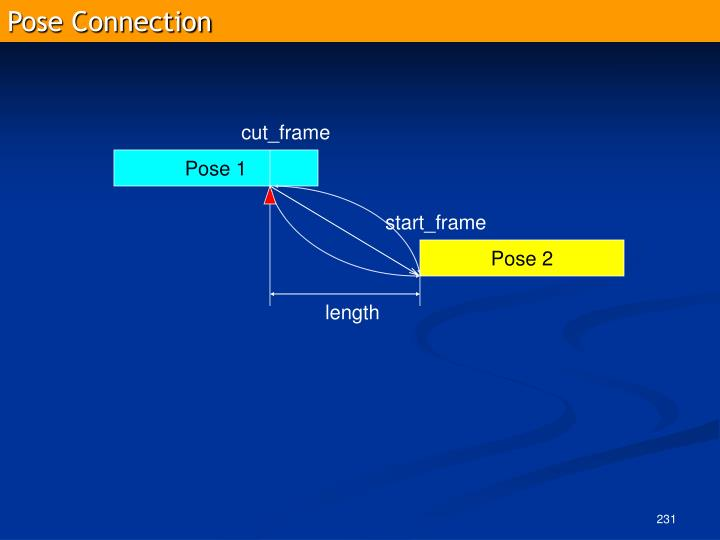 Pose Connection