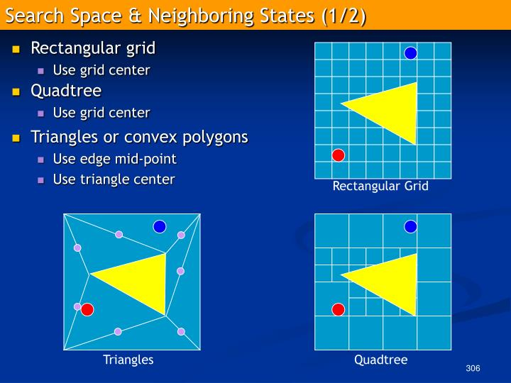 Search Space & Neighboring States (1/2)