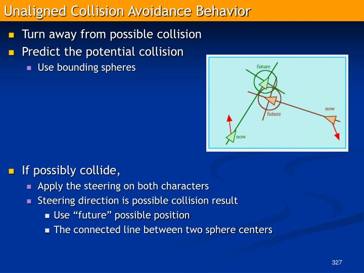 Unaligned Collision Avoidance Behavior