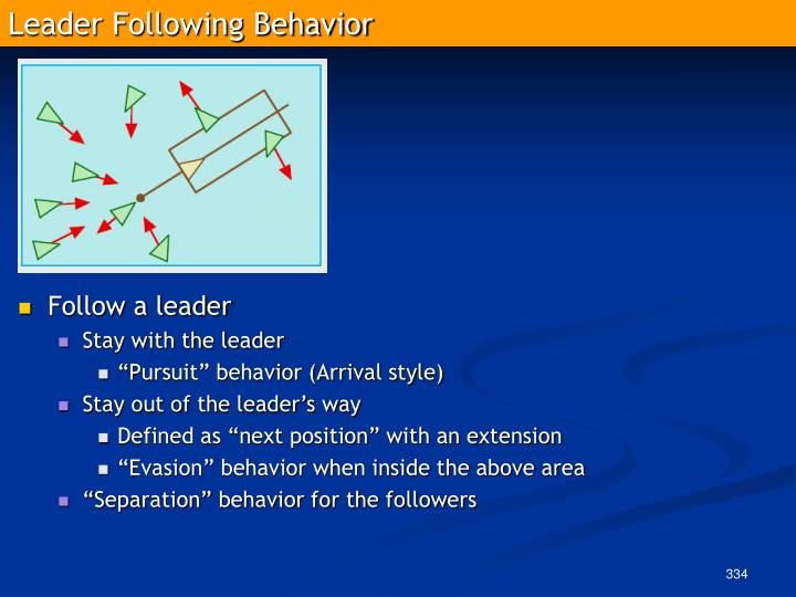 Leader Following Behavior