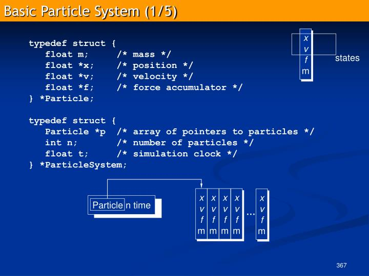 Basic Particle System (1/5)