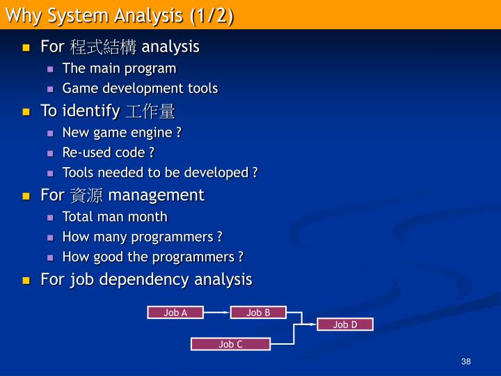 Why System Analysis (1/2)