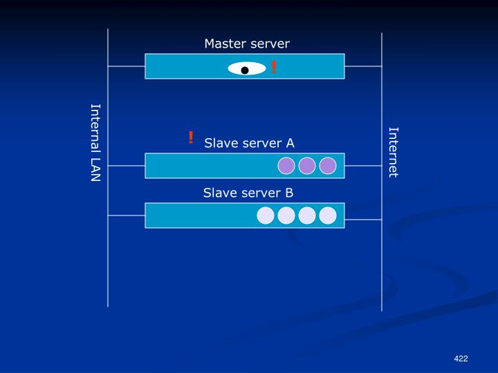 Master server