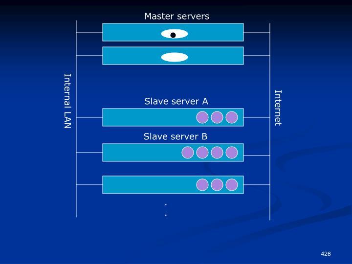 Master servers