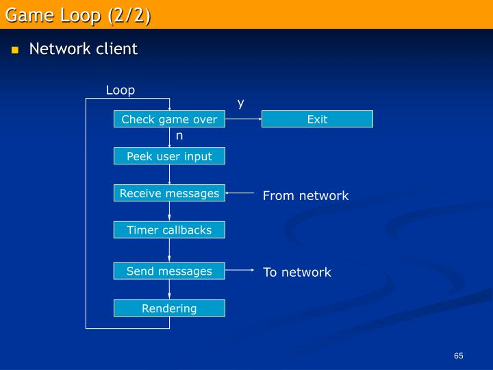 Game Loop (2/2)