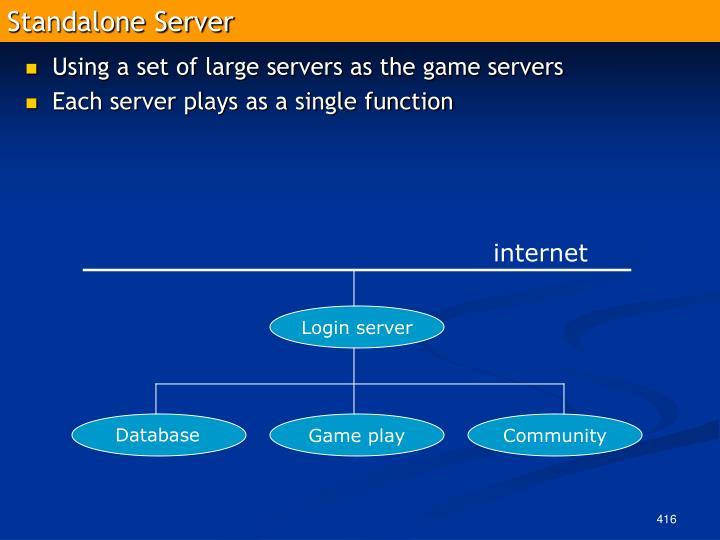 Standalone Server
