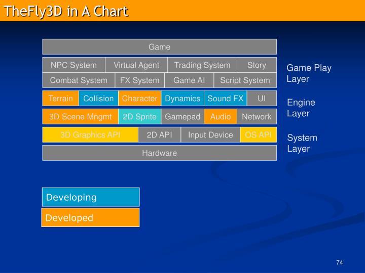 NPC System