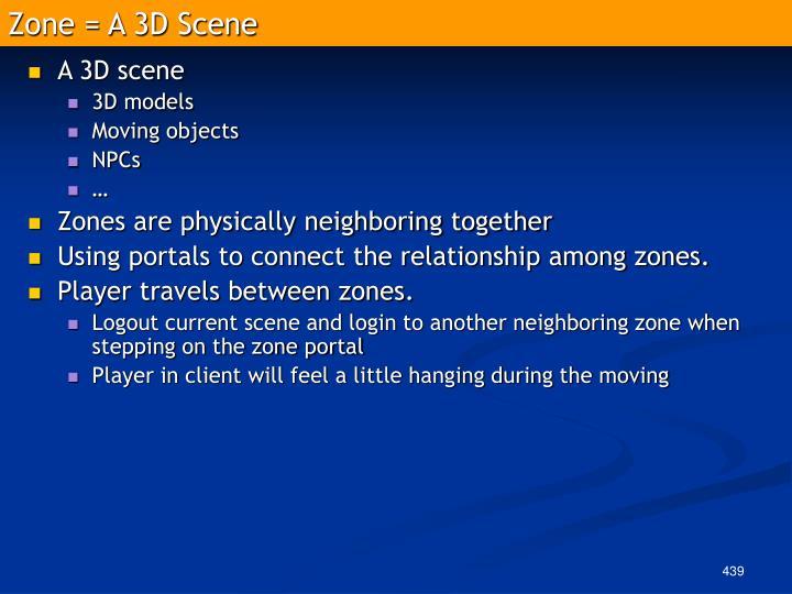 Zone = A 3D Scene