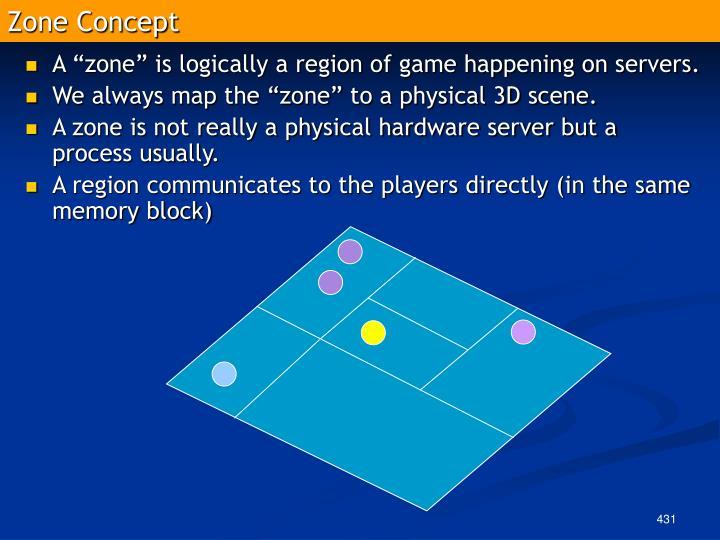 Zone Concept