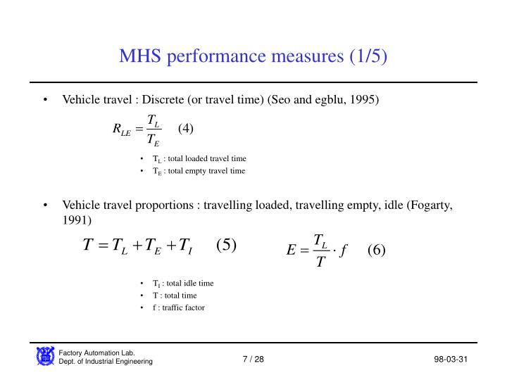 MHS performance measures (1/5)