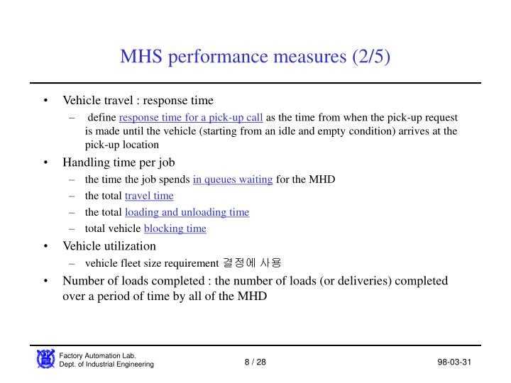 MHS performance measures (2/5)