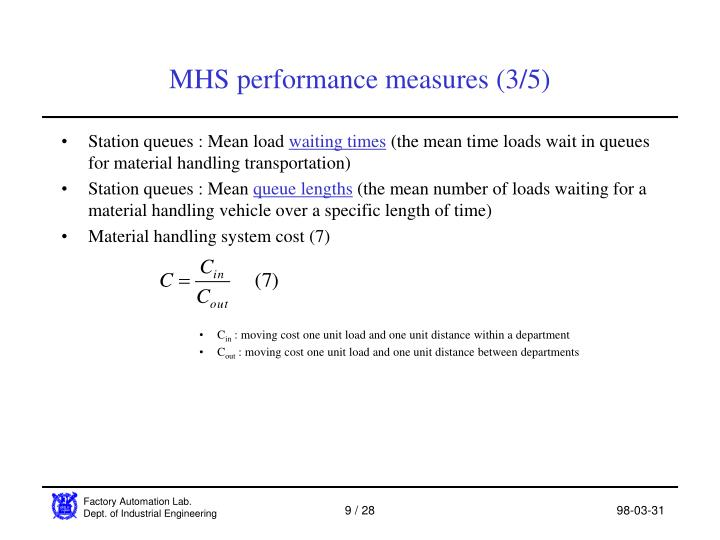 MHS performance measures (3/5)