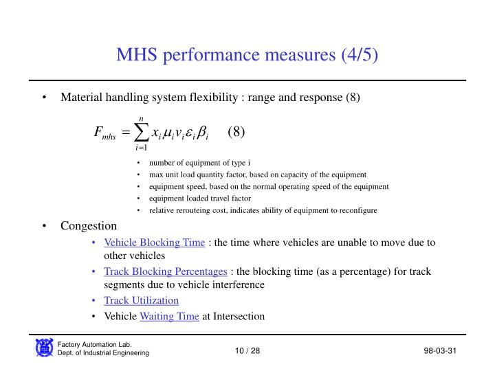 MHS performance measures (4/5)