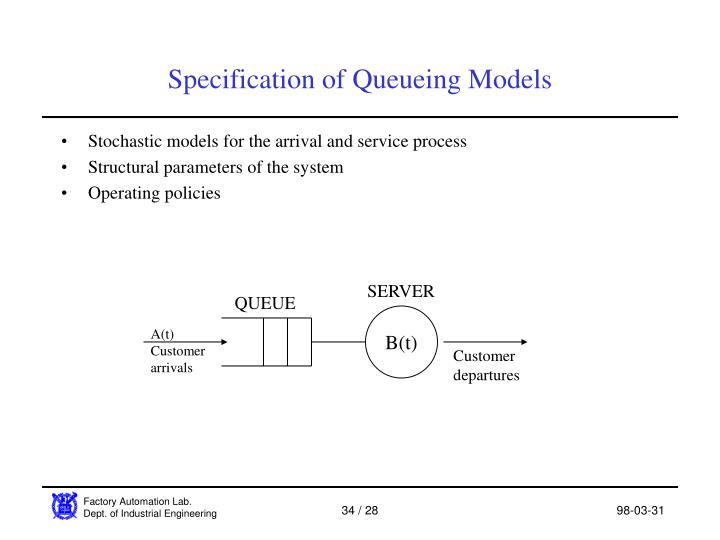 Specification of Queueing Models