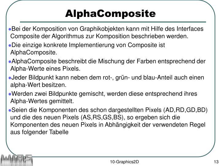 AlphaComposite