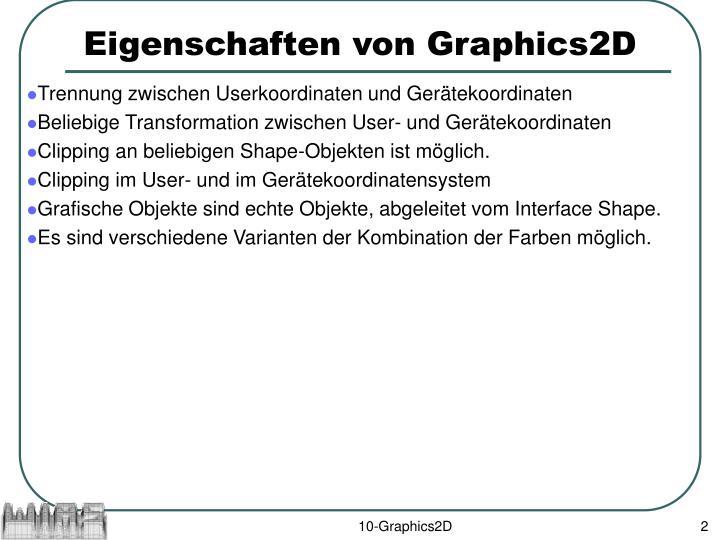 Eigenschaften von Graphics2D