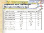 comparative aom outcomes for observation vs antibacterial agent