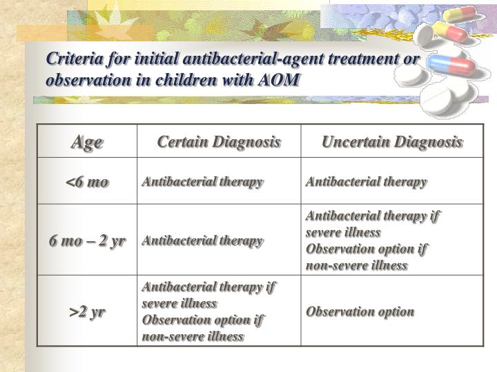 Criteria for initial antibacterial-agent treatment or observation in children with AOM