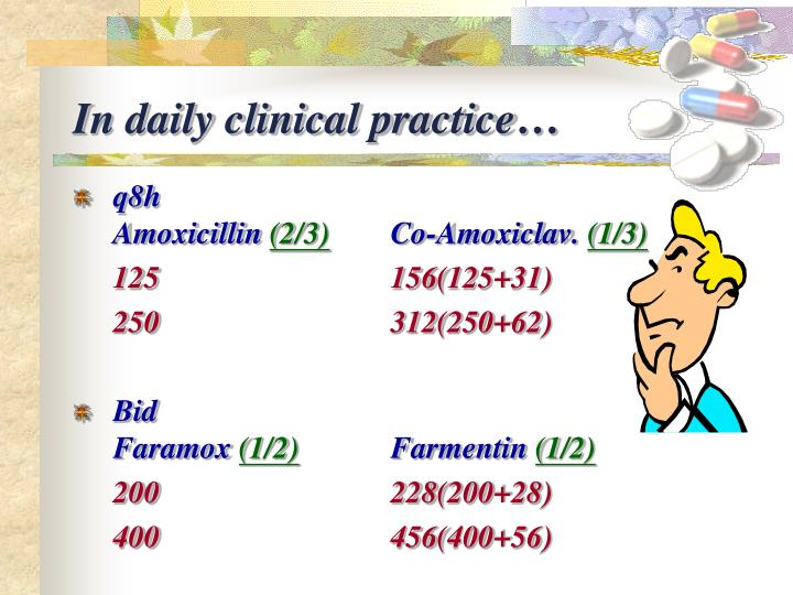 In daily clinical practice…