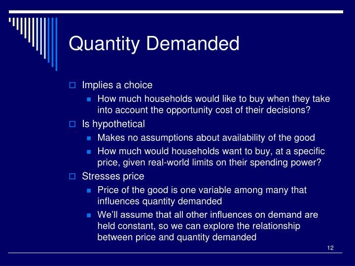 Quantity Demanded