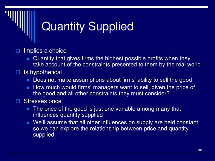 Quantity Supplied