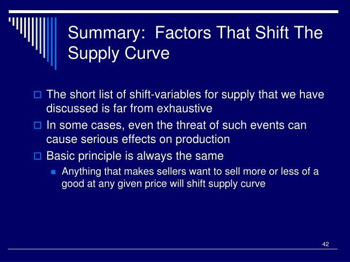 Summary:  Factors That Shift The Supply Curve