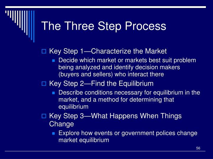 The Three Step Process