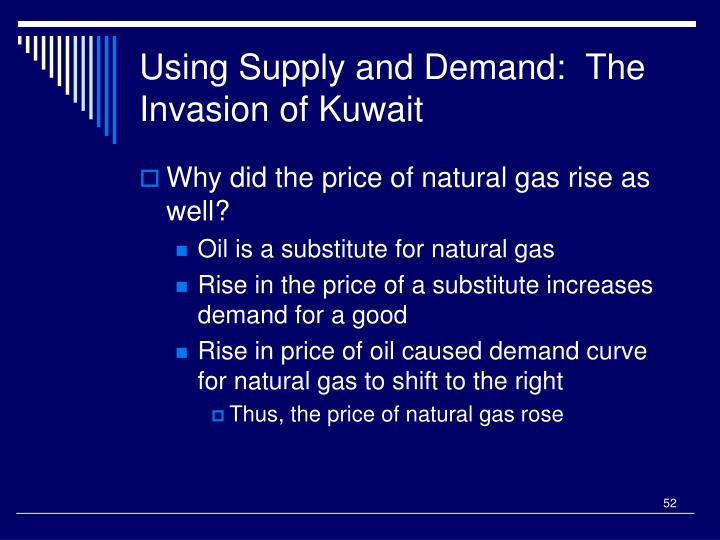 Using Supply and Demand:  The Invasion of Kuwait