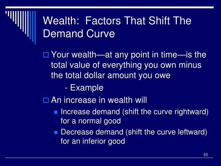 Wealth:  Factors That Shift The Demand Curve