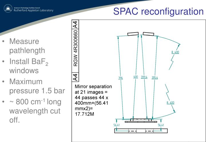 SPAC reconfiguration