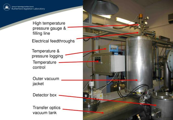High temperature pressure gauge & filling line