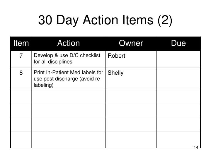 30 Day Action Items (2)