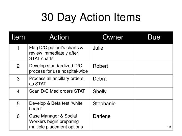 30 Day Action Items