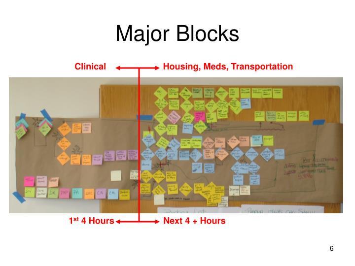 Major Blocks