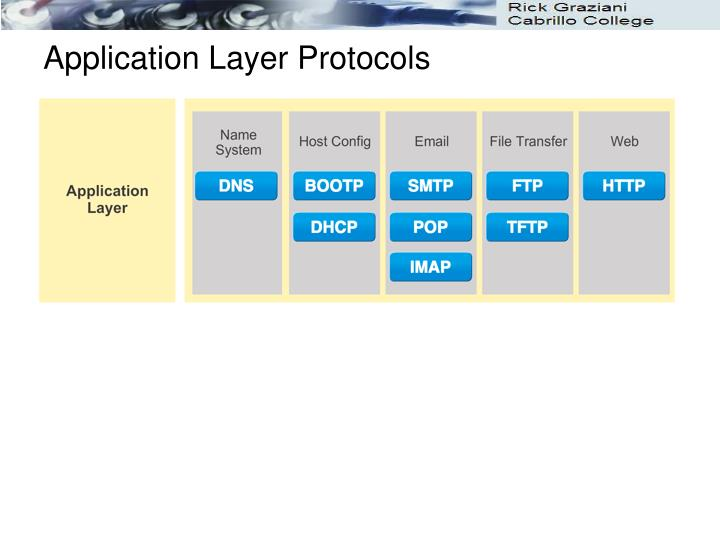 view LPIC-1 Linux Professional Institute