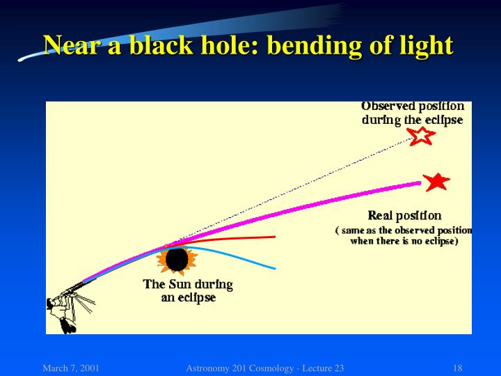Near a black hole: bending of light