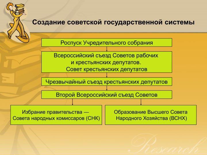 Создание советской государственной системы