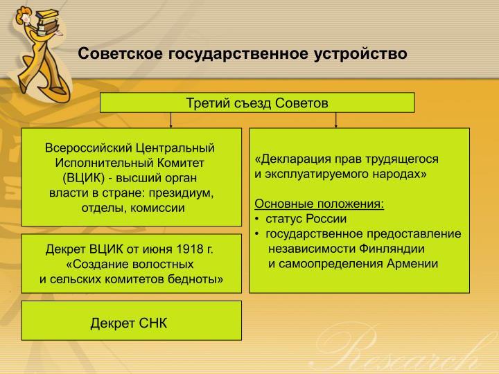 Советское государственное устройство