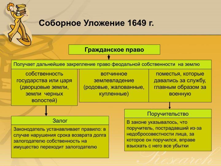 1649 .