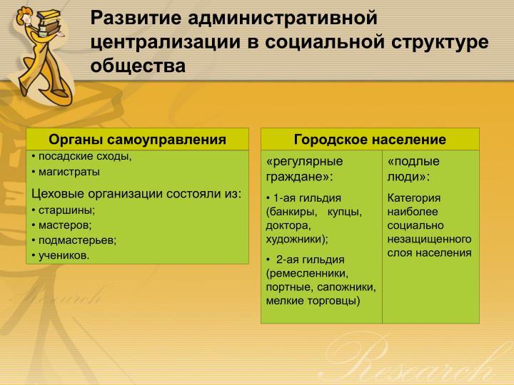 Развитие административной централизации в социальной структуре общества