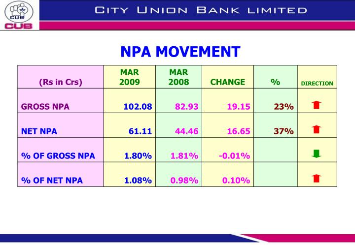 NPA MOVEMENT