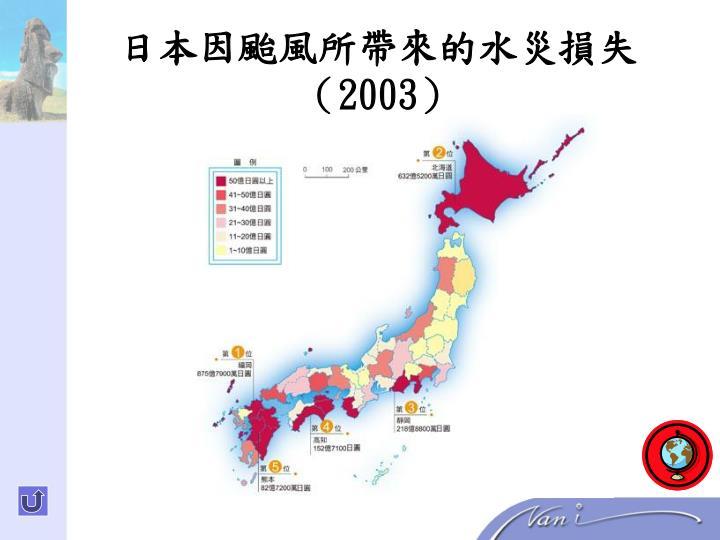 日本因颱風所帶來的水災損失(