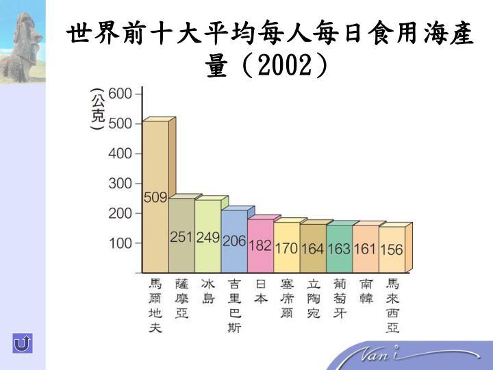 世界前十大平均每人每日食用海產量(