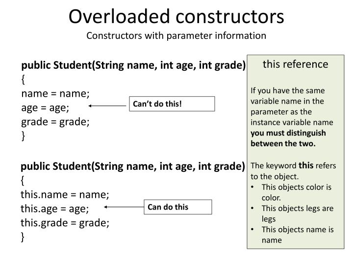 Overloaded constructors